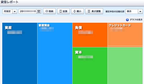 12貸借レポート〜展開