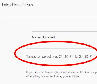 Late shipment rate 期間